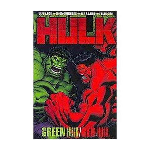 Hulk (Hardcover)
