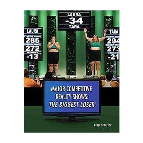 Biggest Loser (Hardcover)