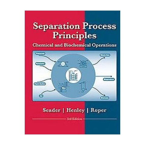 how to begin the separation process