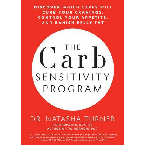 The Carb Sensitivity Program (Hardcover)