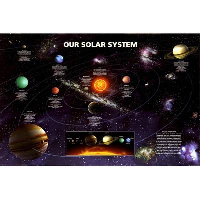 Art.com - Our Solar System Poster