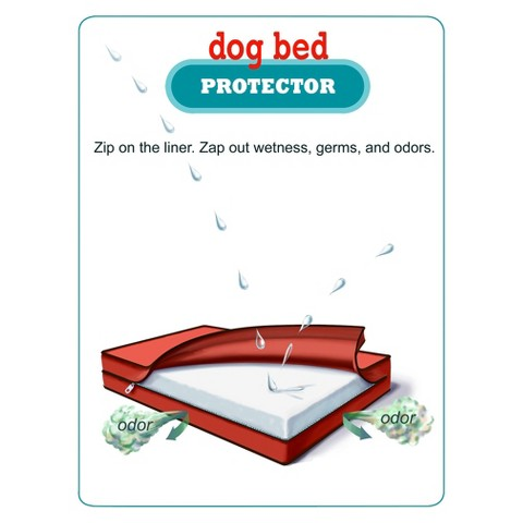 Buddy Beds Dog Bed Protector Liner - White