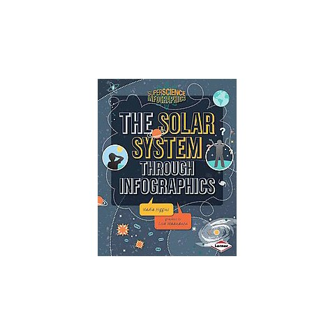 The Solar System Through Infographics (Hardcover)