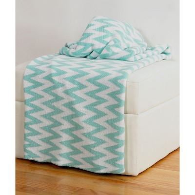 Rizzy Home Chevron Stripe Throw - Aqua/White