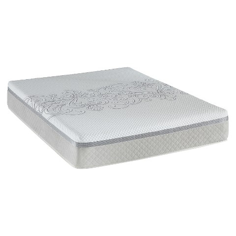 Image Result For Sealy Posturepedic Cushion Firm Mattress Reviews