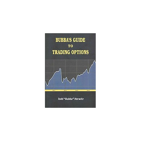 Guide to option trading